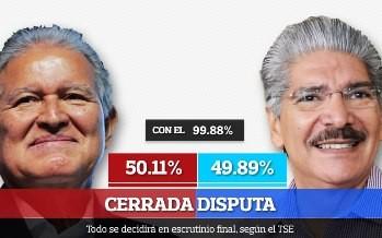 Crece la tensión en El Salvador, ante el apretado resultado electoral