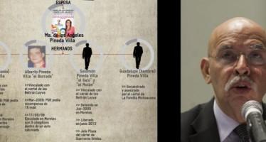 Los Pineda Villa daban 450 mil dólares mensuales a la PGR: José Reveles