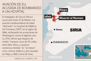 Bombardeo en Siria-Mapa