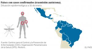 Países de América con presencia de zika