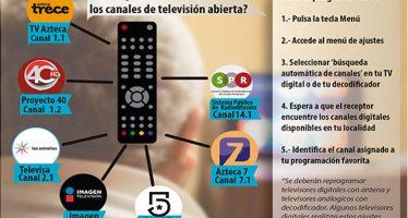 Se reordenarán los canales de TV; identidad homogénea en todo el país