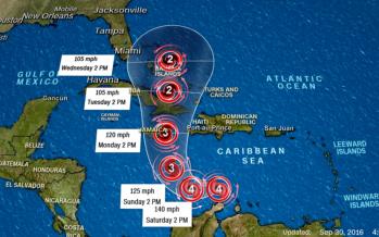 Huracán Matthew podría llegar a costas de Jamaica el lunes