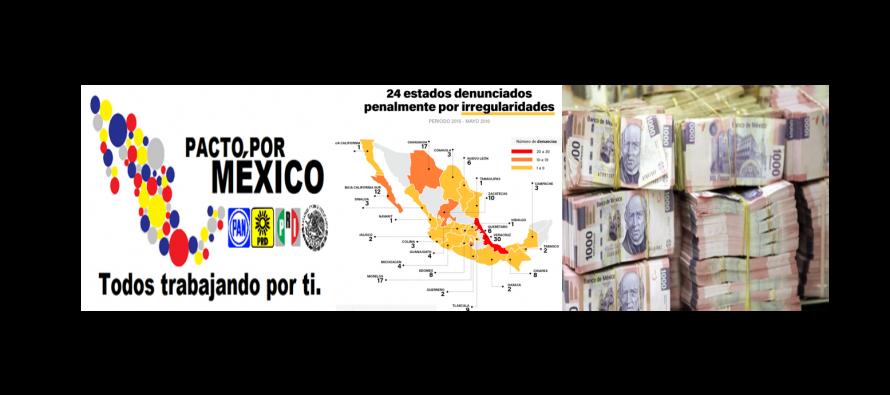 El Pacto por México, ¿patente de impunidad?</span></p>VOCES OPINIÓN Por: Mouris Salloum George