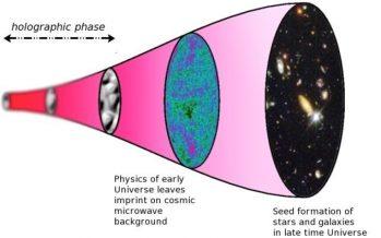 Retoman modelo que explica el universo como un holograma de dos dimensiones