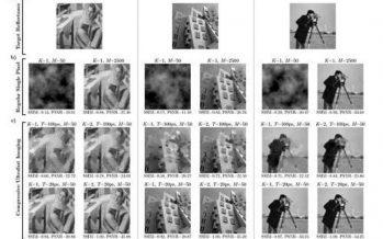 Desarrollan imágenes con cámara de un pixel y sin lente mediante adquisición comprimida