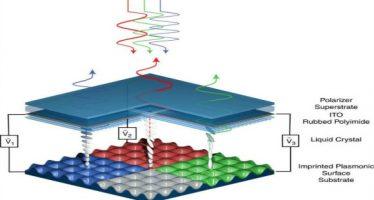 Píxeles individuales con los tres colores básicos cada uno aumentará resolución de pantallas