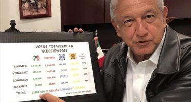 Morena impugnará resultados en los 45 distritos del Edomex; elección fraudulenta, dice AMLO
