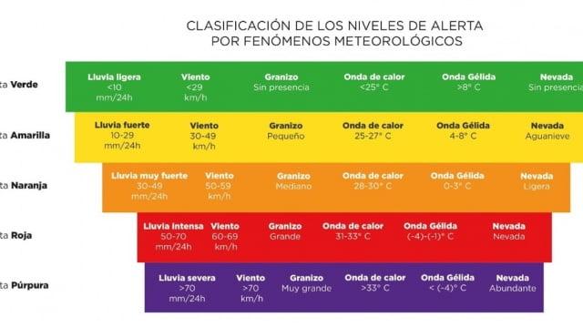 Elaboración: Gobierno de la Ciudad de México
