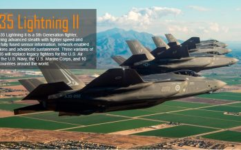 Las cinco empresas militares más poderosas de Occidente
