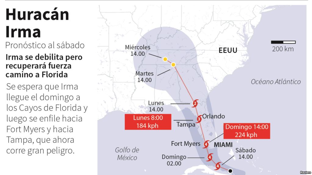 Huracán Irma. VOA