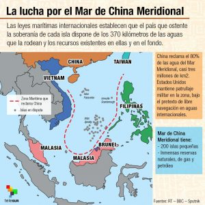 Infografía. Mar Meridional de China. RT.BBC. Sputnik