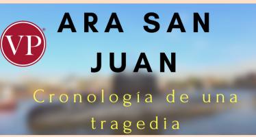 ARA San Juan. Cronología de una tragedia