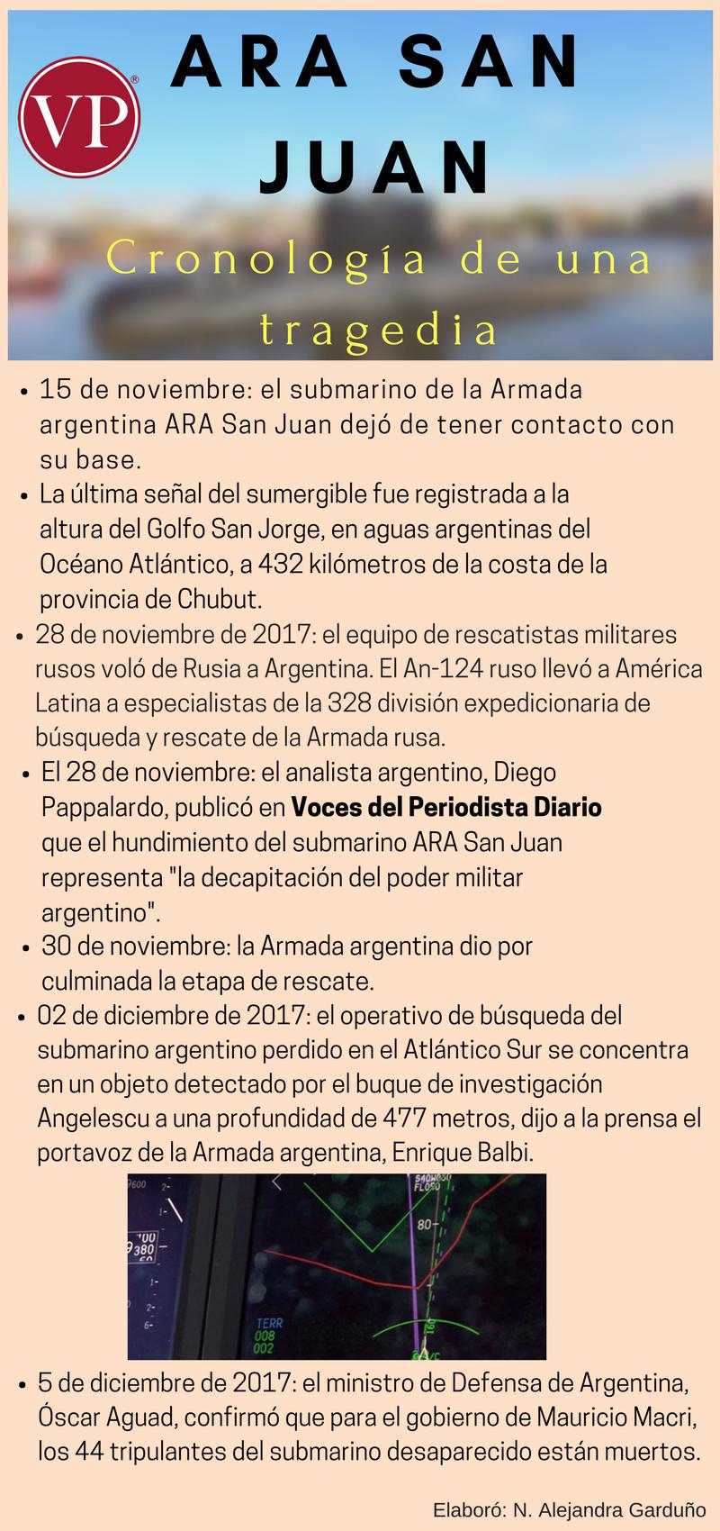 ARA San Juan (2)