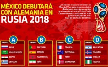 México debutará con Alemania en Rusia 2018