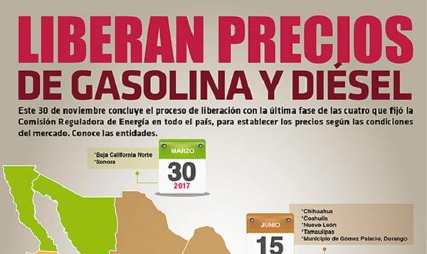 Liberación de Precios de las Gasolinas. Notimex