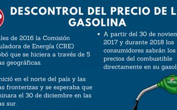 Descontrol en precios de combustible