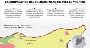 Turquía localiza las bases militares secretas francesas, en Siria