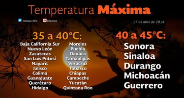 Temperaturas de hasta 45 grados en cinco estados del país