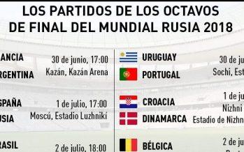 Concluye ronda de grupos y 16 selecciones en Rusia 2018