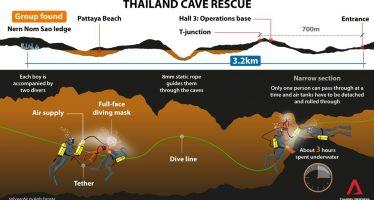 Sale el octavo niño rescatado de la cueva inundada en Tailandia