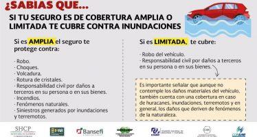 ¿La póliza de tu auto lo protege de las inundaciones?